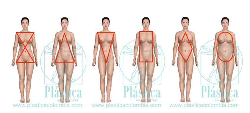 Formas figura corporal