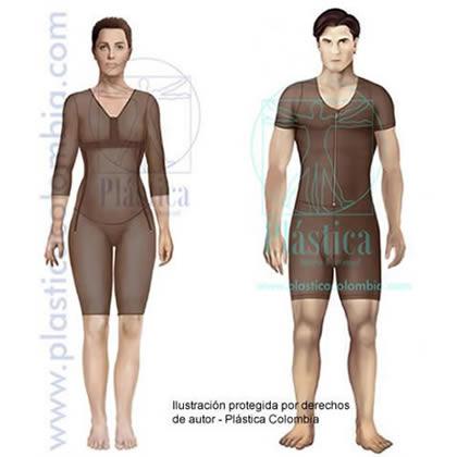 Ilustración de fajas en lipectomia / Liposucción