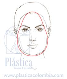 Tipo de Cara Piriforme